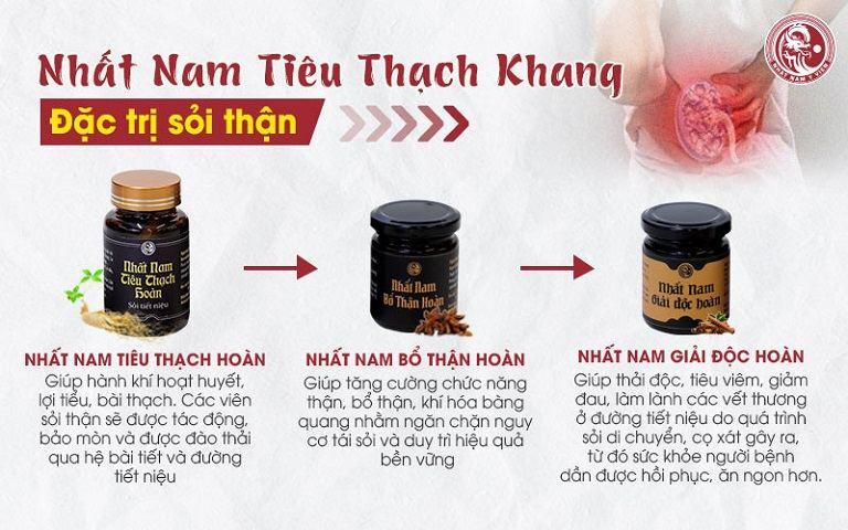 Bộ ba bài thuốc chữa sỏi thận tiết niệu Nhất Nam Tiêu Thạch Khang
