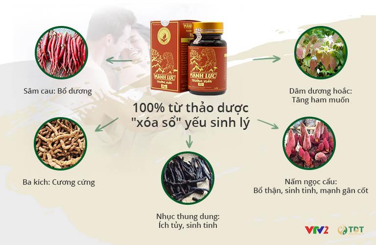 Sản phẩm bào chế từ những thảo dược quý giá nhất