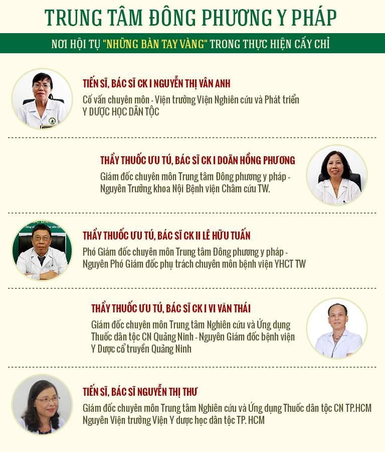 Đội ngũ bác sĩ TT Đông phương Y pháp