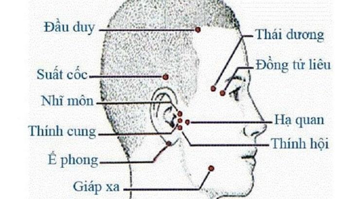 Bấm huyệt Thính Cung có tác dụng trị liệt mặt