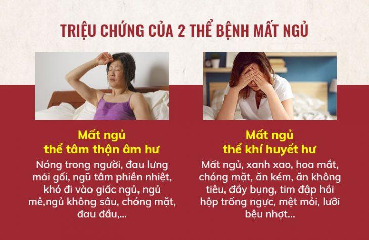 Hai thể bệnh chính của bệnh mất ngủ