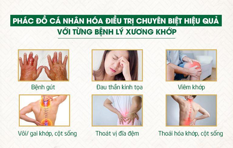 Tùy theo thể bệnh bác sĩ Lê Hữu Tuấn sẽ gia giảm, điều chỉnh phác đồ phù hợp