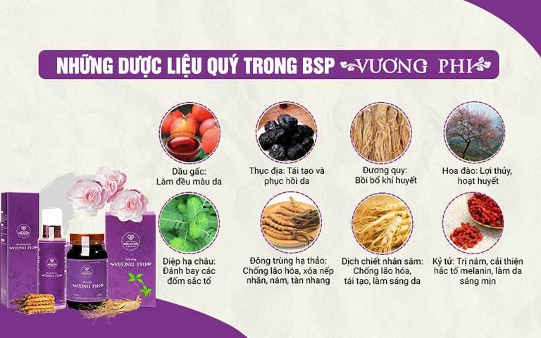 Các loại thảo dược có trong Bộ sản phẩm Vương Phi