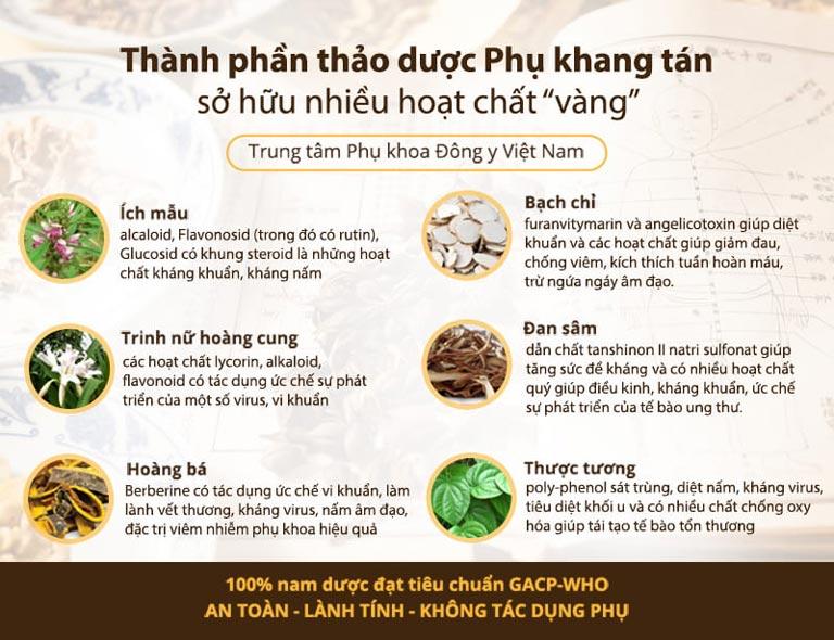 Một số vị thảo dược có chứa kháng sinh thực vật trong Phụ Khang Tán
