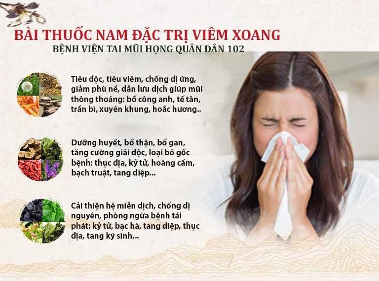 Bài thuốc đặc trị viêm xoang của Bệnh viện tai mũi họng Quân Dân 102
