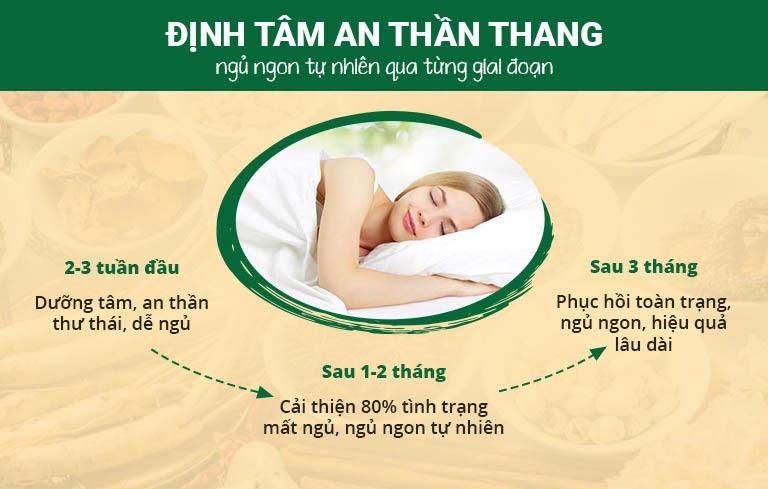Bài thuốc cải thiện tình trạng mất ngủ kéo dài theo từng giai đoạn