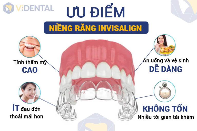 Công nghệ niềng răng tiên tiến nhất hiện tại