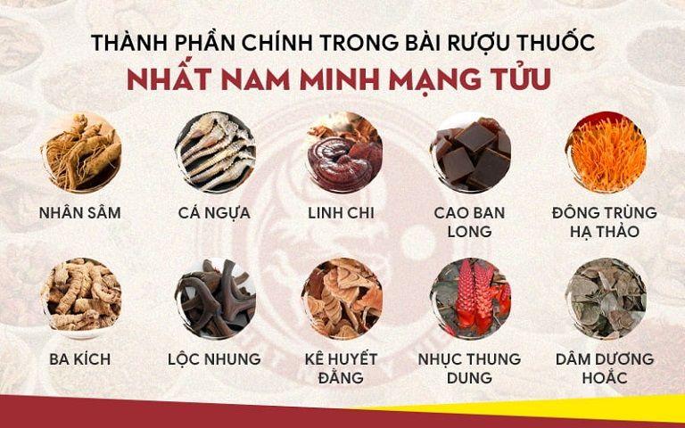 Thành phần chính trong bài thuốc Nhất Nam Minh Mạng Thang